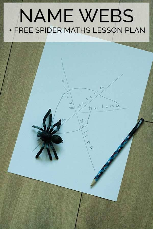 Spider themed activity for toddlers and preschoolers. Making Name Webs to learn how to read, write and spell their names.