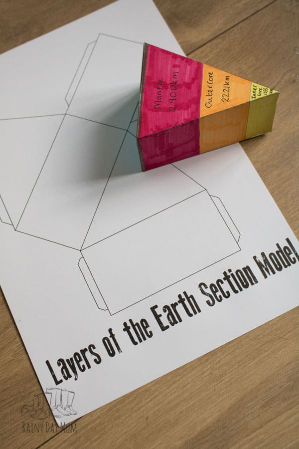 Three dimensions layers of the earth section model to make - ideal for earth science, work out the scale and produce a representation of the different layers of the earth.